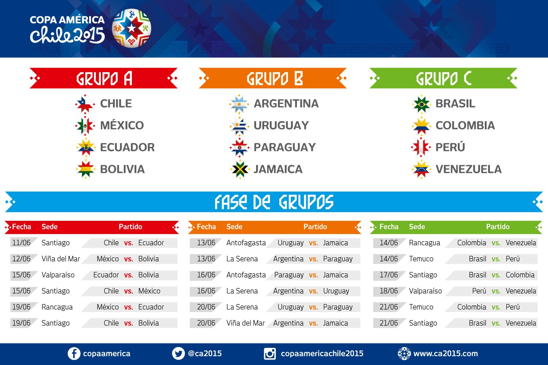 Fixture Copa América 2015