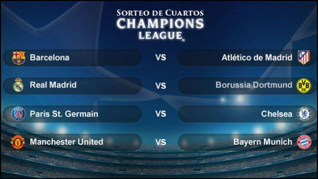 Champions League: así serán los enfrentamientos en cuartos de final ...