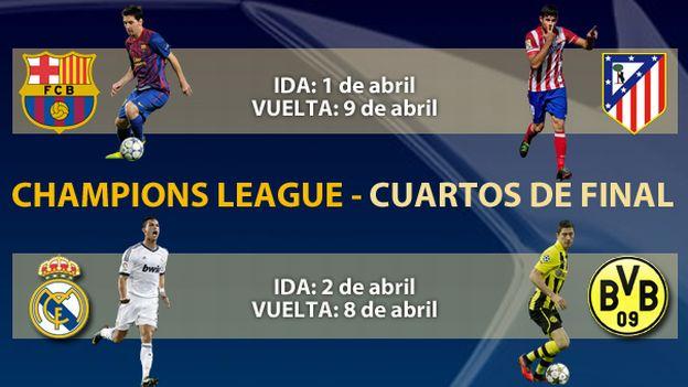 Champions League: análisis de los cuartos de final (ESPECIAL ...
