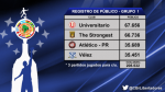 Universitario: hinchada crema destacó en la Copa Libertadores