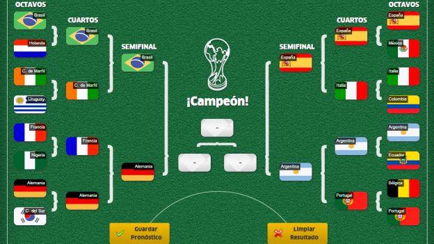 Brasil 2014: ¡arma tus llaves y elige al campeón en la Polla Depor ...