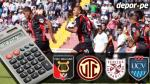 Copa Inca: Melgar, UTC, San Martín, Vallejo y la lucha por llegar a la final
