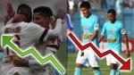 Torneo Apertura: ¿Cuál fue la evolución de los equipos respecto a la Copa Inca? - Noticias de tabla de posiciones fecha 43