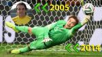 Tim Krul: del tercer puesto en el Mundial Sub 17 de Perú a figura en Brasil 2014 (VIDEO) - Noticias de julio vassallo nunez