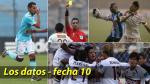 Torneo Apertura: 5 datos caletas que nos dejó la décima fecha - Noticias de descentralizado 2013 tabla de posiciones