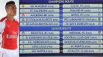 Champions League: se realizó sorteo y así se jugará la ronda previa a grupos - Noticias de athletic bilbao vs. bate borisov
