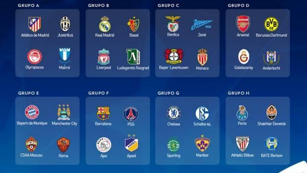 Liga de Campeones de la UEFA 2014-15 142611
