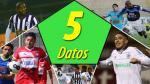 Torneo Clausura: 5 datos que debes saber antes del inicio de la fecha 9 - Noticias de perú
