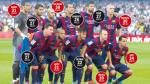 Barcelona: acusan al equipo de tener un plantel muy viejo y que no se renovó