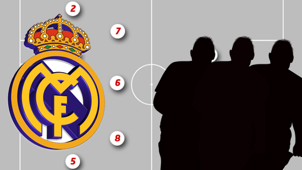 jugadores que quiere el real madrid: