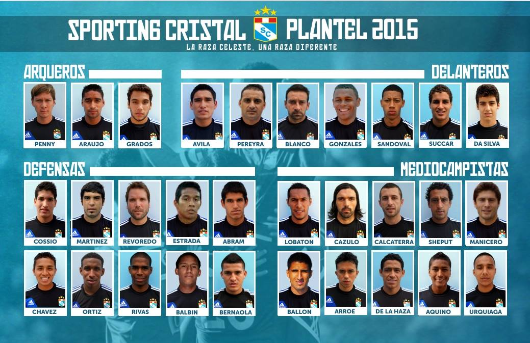 Sporting Cristal: este es el plantel rimense para la temporada 2015 ...