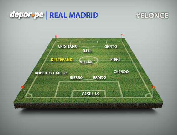 Real Madrid Y Barcelona El Once Ideal Historico De Ambos Equipos