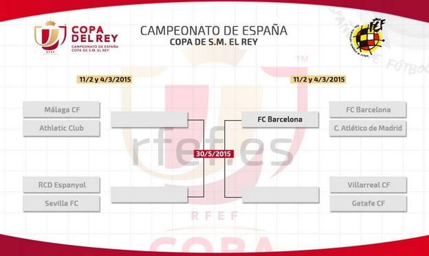 Copa del Rey: sigue en vivo todos los partidos de los cuartos de ...