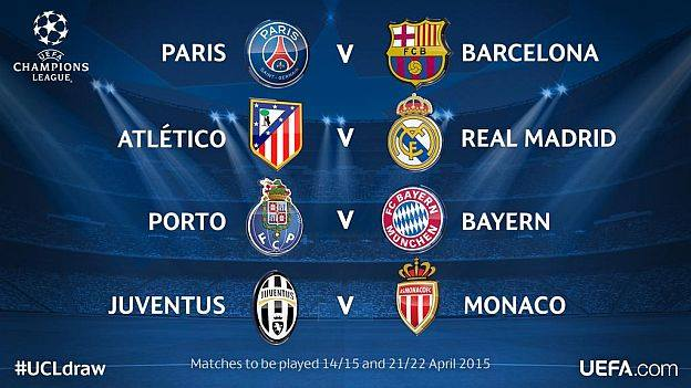 Champions league estas son las llaves de los cuartos de for Cuartos final champions 2014