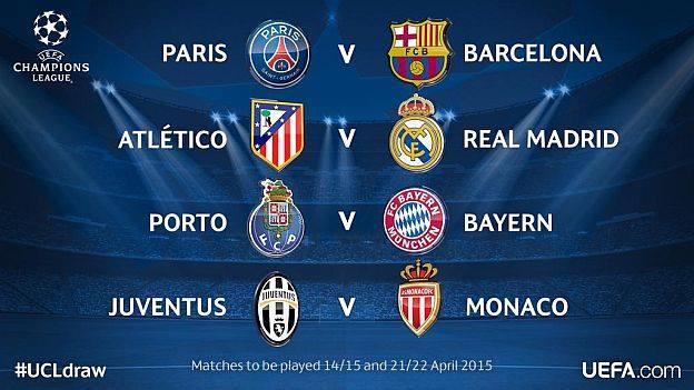 Los cuartos de final de la Champions League - Deportes en Taringa!