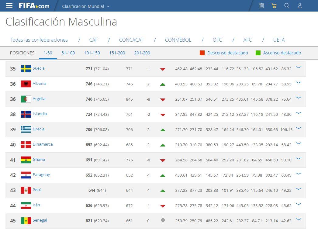 Image Result For En Vivo Austria Vs Uruguay En Vivo Uefa