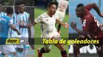 Descentralizado 2016: así va la tabla de goleadores en la fecha 3 del Torneo Apertura - Noticias de sporting cristal vs utc