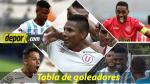 Torneo Apertura: así marcha la tabla de goleadores tras la sexta fecha - Noticias de victor lescano rengifo