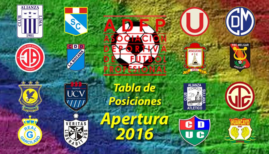 Sporting Cristal encabeza la tabla de posiciones del Torneo Apertura ...