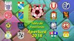 Torneo Apertura: así quedó la tabla de posiciones y resultados tras la fecha 11 - Noticias de partido postergado