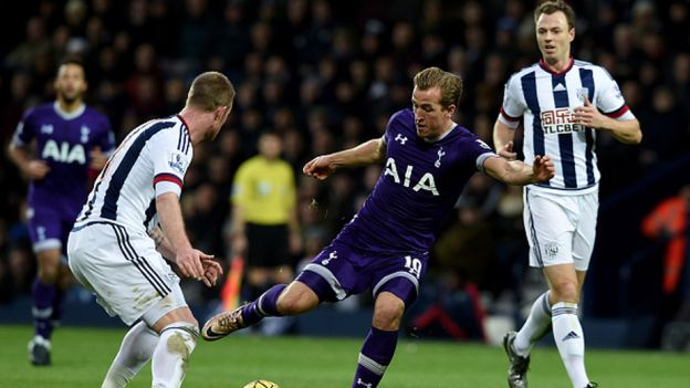 Tottenham Vs Leicester Ao Vivo: Tottenham Vs. West Bromwich EN VIVO ONLINE Por Premier