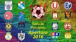 Torneo Apertura: así quedó la tabla de posiciones y resultados tras la fecha 12 - Noticias de cesar candela
