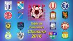 Torneo Clausura: tabla de posiciones y resultados de la fecha 12 - Noticias de mariano melgar hora