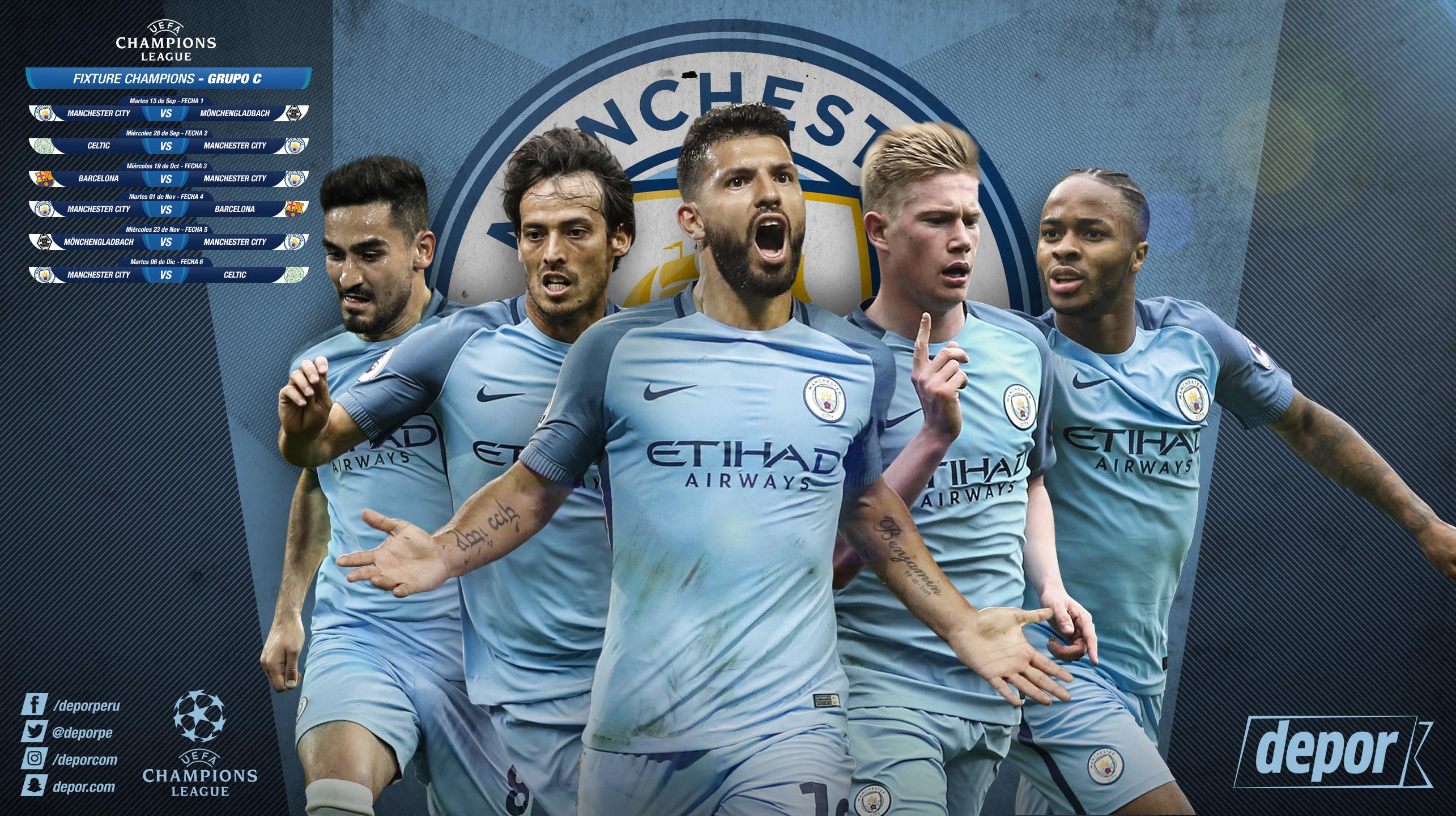 Champions League Hoy Descarga Gratis El Wallpaper Del