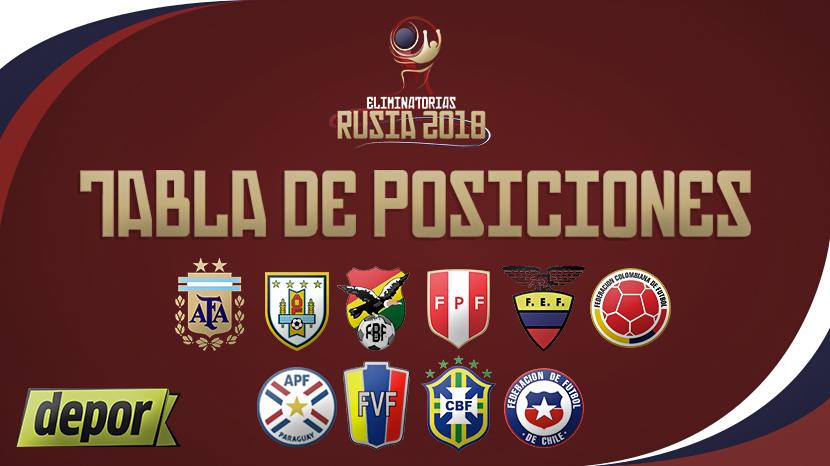 ... va la tabla de posiciones antes de la fecha 11 de Conmebol | Depor.com